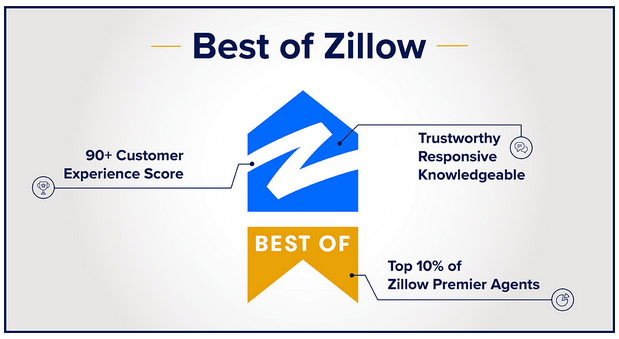 Best Of Zillow